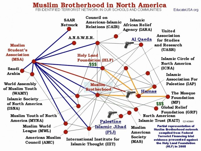 muslim_brotherhood-e13687247409131
