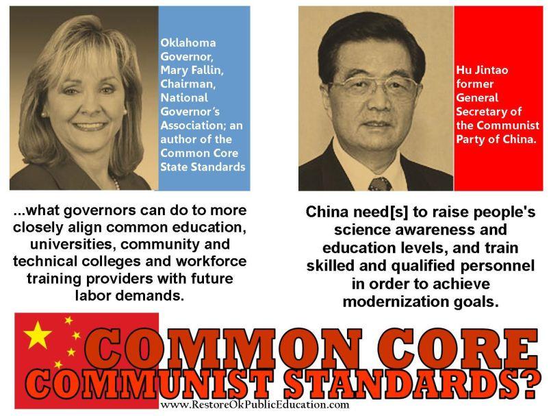 communist standards