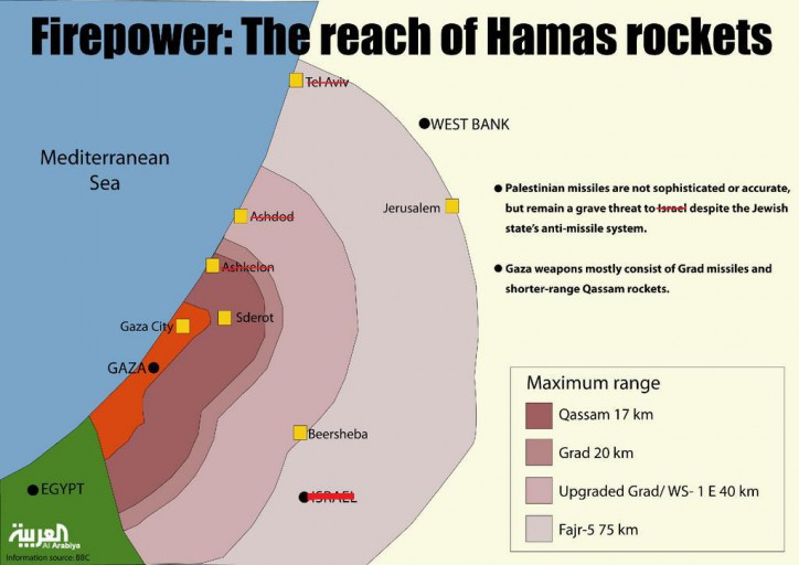 GAZA-15-11-12-ROCKET-GRAPHIC-e1406699063313